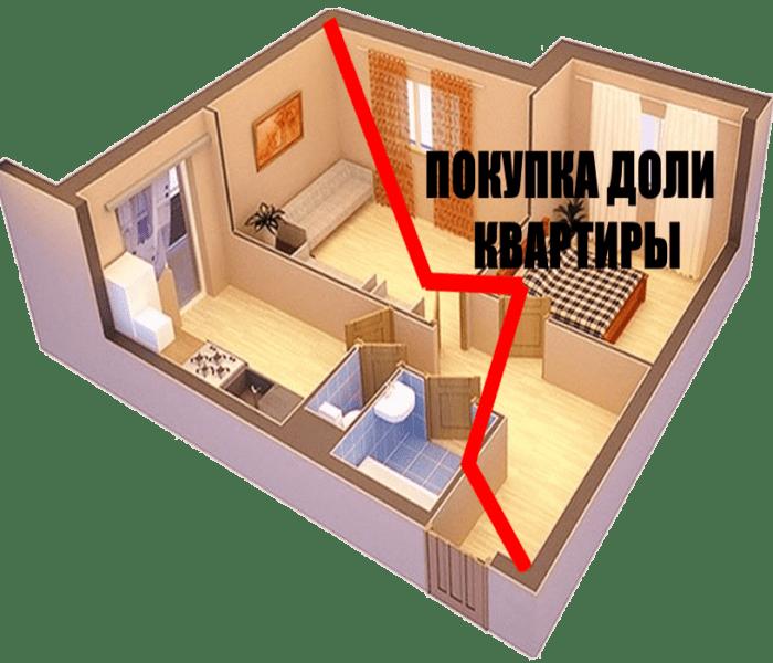 как выкупить долю квартиры у родственников в ипотеку всей Вселенной