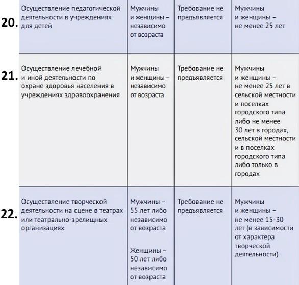 Бесплатные компьютерные курс для пенсионеров курск
